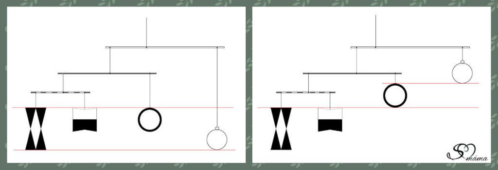 Možnosti finální sestrojení Munari mobilu